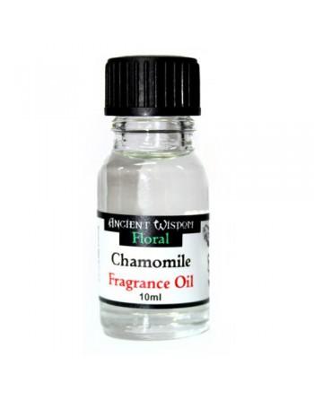 Eucalytus Fragrance Oil